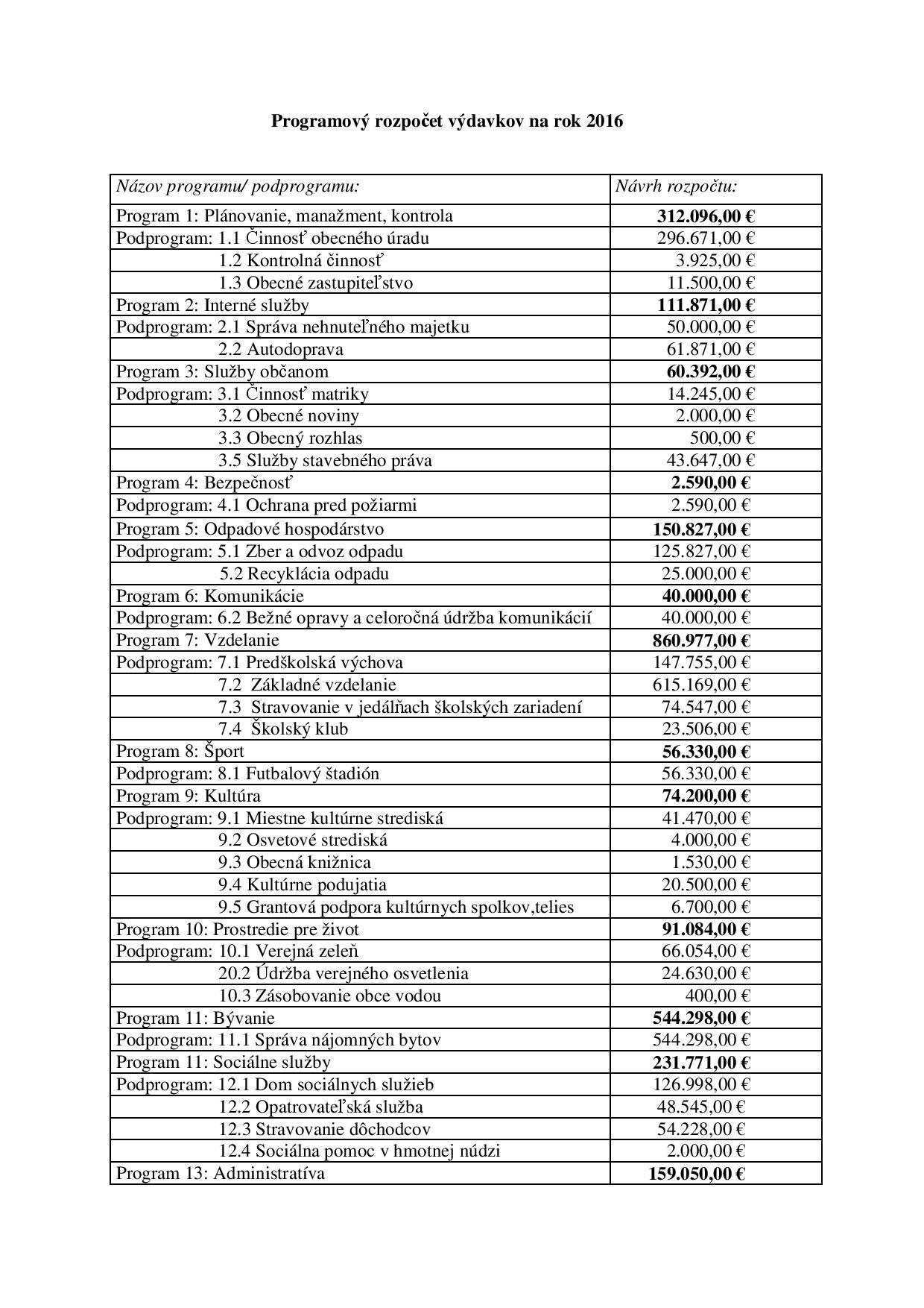 20160310 Programový rozpočet výdavkov na rok 2016-page-001