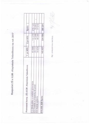 20170219 Návrh rozpočtu Obce Tešedíkovo na rok 2017 (1)-page-006
